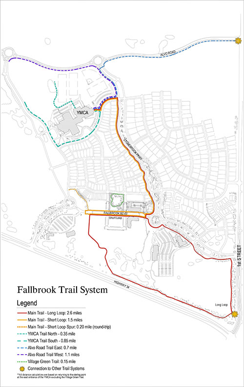 Fallbrook Trail System